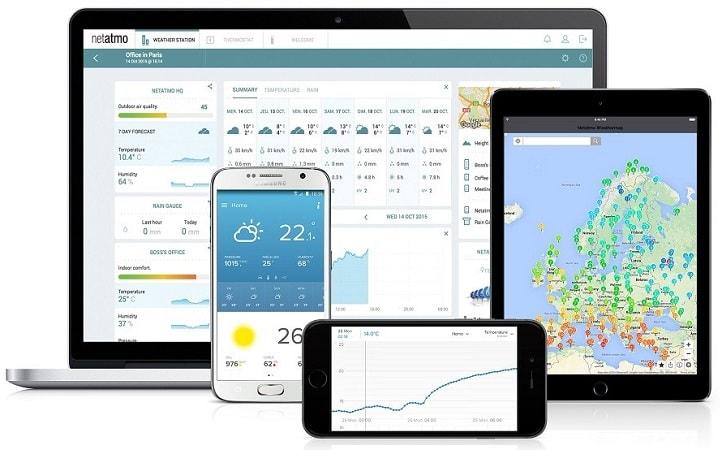 Netatmo NWS01 Devices